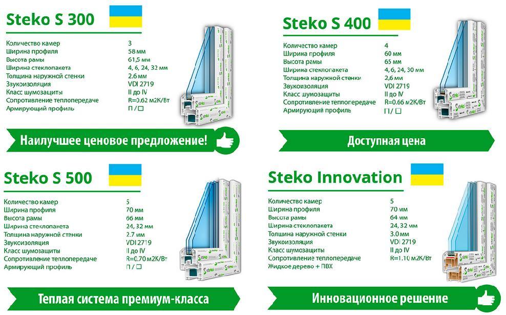 Steko_S
