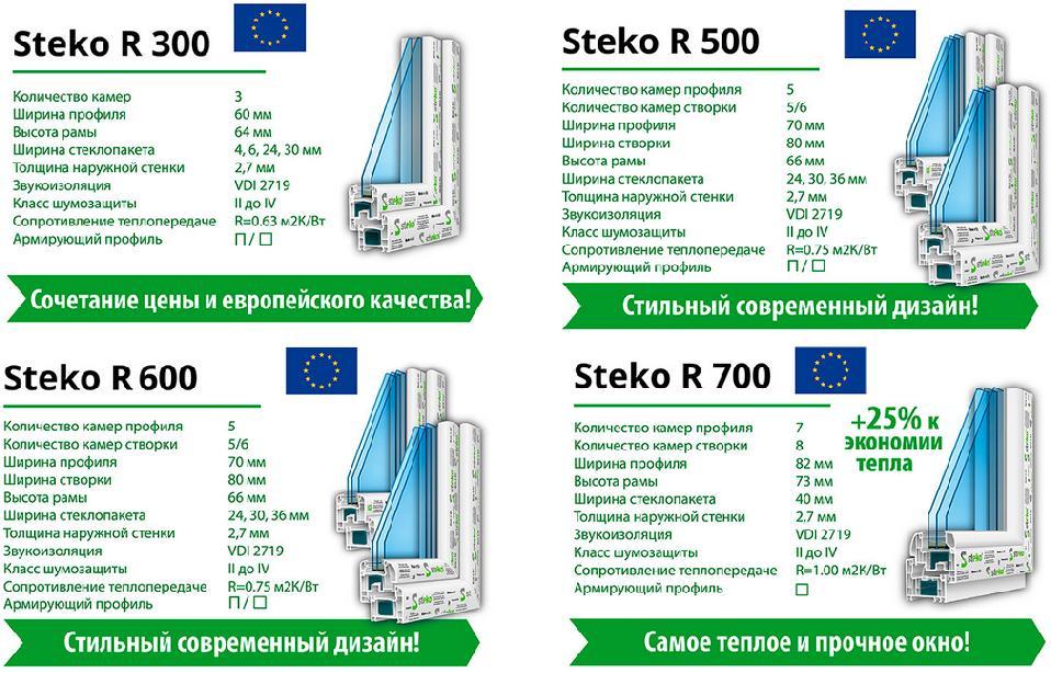Steko_R